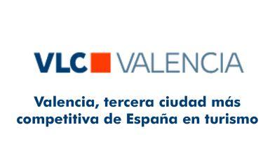 Valencia, tercera ciudad más competitiva de España en turismo