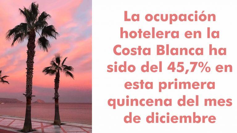 La Costa Blanca sigue la estela de Benidorm gracias al mercado nacional