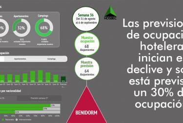 Ya están disponibles los datos de ocupación hotelera elaborados por BigDataHosbec