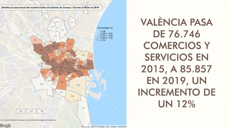 València pasa de 76.746 comercios y servicios en 2015, a 85.857 en 2019