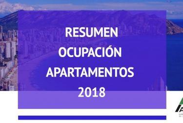 Benidorm estrena 2019 manteniendo la ocupación hotelera por encima del 74% y repitiendo dato del pasado año